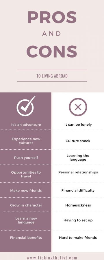 Advantages and disadvantages to living abroad